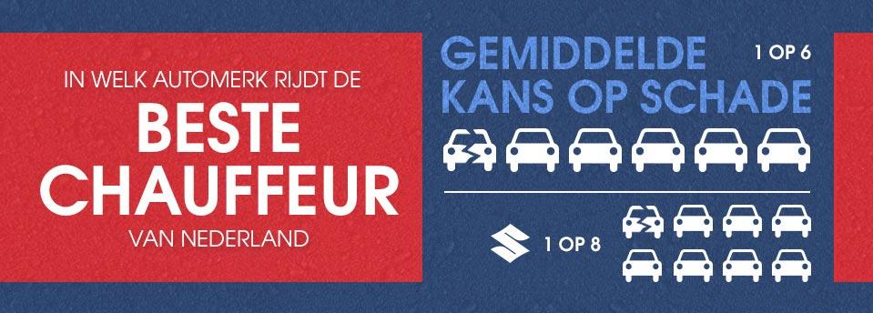 Beste Chauffeur van Nederland rijd in een Suzuki