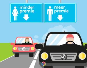 -premie-autoverzekering-mannen-vrouwen